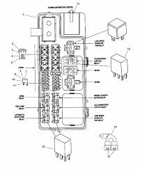 2006 chrysler 300 owners manual 2006 chrysler pt cruiser fuse box wiring diagram schematics