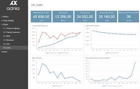 Cash Flow Spreadsheet Excel Saas Metrics Template Saas Metrics Dashboard Template Adnia
