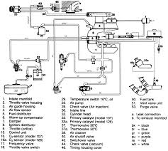ssangyong musso 3 2 engine vacuum pipes diagram fixya