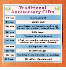25 year anniversary gifts 25 best memes about anniversary gifts anniversary gifts memes