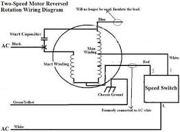 how to the rotation of single phase capacitor start electric