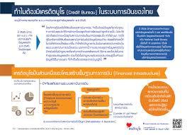 bureau 3 en 1 ทำไมต องม เครด ตบ โร credit bureau ในระบบการเง นของไทย บร ษ ท