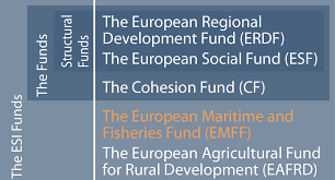 erdf si e social how the eu budget is spent european maritime and fisheries fund