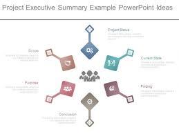 project executive summary example powerpoint ideas powerpoint