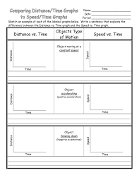 planets speed worksheet pics about space