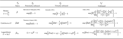 further results on interpreting coefficients in regressions with a