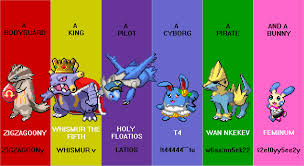 The Revolution Begins Twitch Plays Pokemon Know Your Meme - twitch plays pokemon community thread we re here forever neogaf