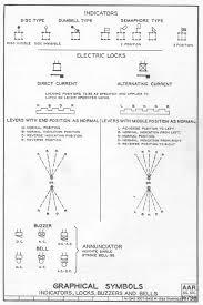 100 contactor symbol electrical motor control circuit