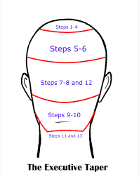 how to taper hair step by step how to cut hair learn the executive taper haircut barber education