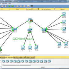 subnetting tutorial for beginners cisco packet tracer tutorial for beginners how to use packet tracer