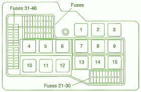 bmw e36 fuse box diagram u2013 circuit wiring diagrams for bmw e36