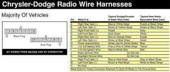 dodge radio wiring diagrams dodge wiring diagrams instruction