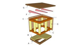 Make Your Own Cat Tree Plans Free by Cat House Plans Myoutdoorplans Free Woodworking Plans And