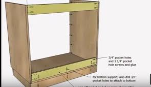how to build kitchen cabinets how to build kitchen cabinets try these 10 steps homes in kerala