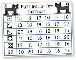 best 25 teen numbers ideas on pinterest teaching teen numbers