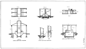 Smithsonian Castle Floor Plan by Toilets Earth Closets And House Plumbing The History Of