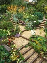 Country Backyard Landscaping Ideas by Best 25 Cottage Garden Sheds Ideas On Pinterest Cottage Gardens