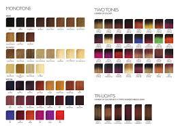 hair skin color chart html in fykubohufe github com source code