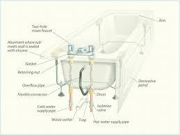 rimozione vasca da bagno vasche da bagno come rimuovere riparare o sostituire una vasca da