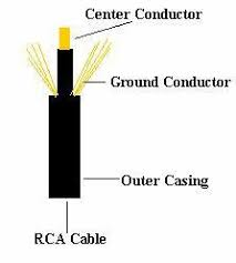 rca connector wiring diagram wiring diagram