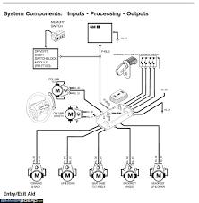 e38 wiring diagram wiring diagram bmw e sat nav wiring image