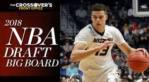 Fantasy Basketball Memes - nba news scores stats fantasy basketball si com
