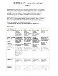 Interest Activities Resume Examples by Brenda Guyer Honors Chapter 22 Wwi Personal Interest Activity Rubri U2026
