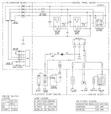 generator automatic transfer switch wiring diagram generac ripping