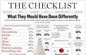 planning your own wedding wedding budget checklist feature planning the wedding
