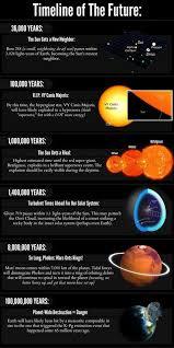 11 Datos De Mind Numbing Sobre Laminas Ikea 61 Best Other Dimensions Images On Knowledge Quantum
