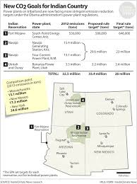 native south american plants insideclimate news power plants on indian reservations get no