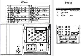 volvo car radio stereo audio wiring diagram the best wiring