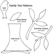 tree template to type in add leaves to your family tree