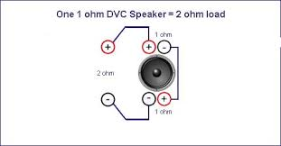 cool subwoofer wiring diagrams and also subwoofer wiring diagram