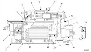 caterpillar sel engine diagram caterpillar engine cartoon wiring