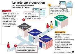 ou est mon bureau de vote vote aux élections départementales des 22 et 29 mars 2015 ville d