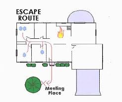 home escape plan fire safety plan clipart 23