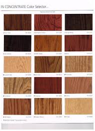 stains samples diana pinterest sherwin williams stain colors