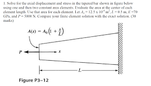 solve for the axial displacement and stress in the chegg com
