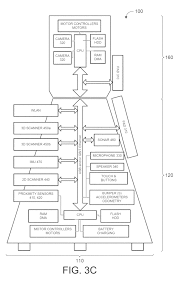 patent us8718837 interfacing with a mobile telepresence robot