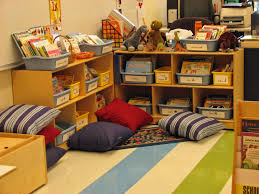 Reading Areas How To Maximize Your Library For Student