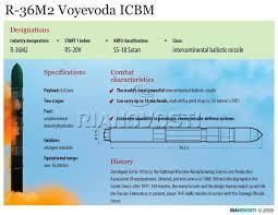 yuzhnoye design bureau scientist proposes satan missiles to fight asteroid