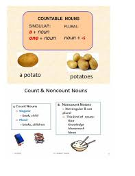Exercises Count And Non Count Nouns Countable And Uncountable Nouns For