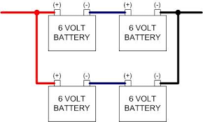wiring diagram for 6 volt dual battery questions u0026 answers with