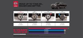 nissan finance email contact 96812040abcc1005869d0050568b5709 jpg