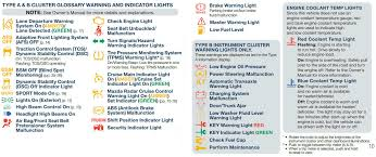 honda crv warning lights why are my mazda warning lights on matt castrucci mazda