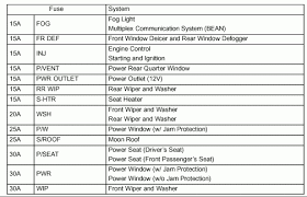 2006 toyota sienna awd limited fuse box diagram 2006 wiring