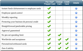no fee prepaid debit cards pex visa prepaid card for business review