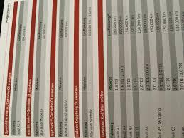 Audi Q5 Inspektion 90000 - audi index fórum