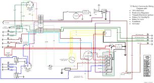 bmw wire diagram inside classic mini wiring new f650gs saleexpert me